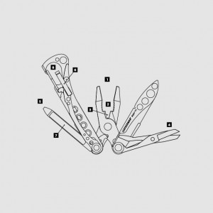 Leatherman Style PS features