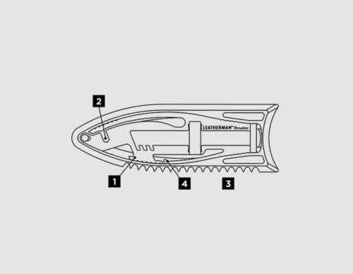 Leatherman Thruster features